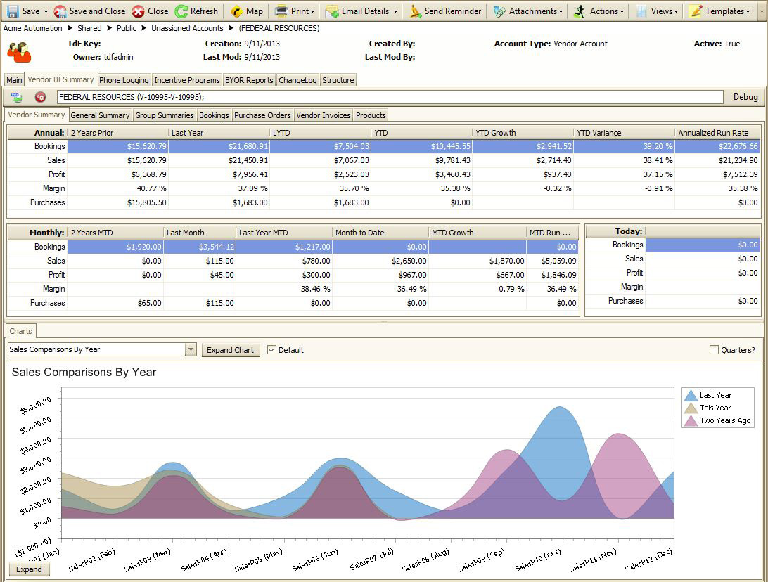 Overview of Business Intelligence for a Vendor Account. View bookings, sales, profit, margin, purchases, and various charts.